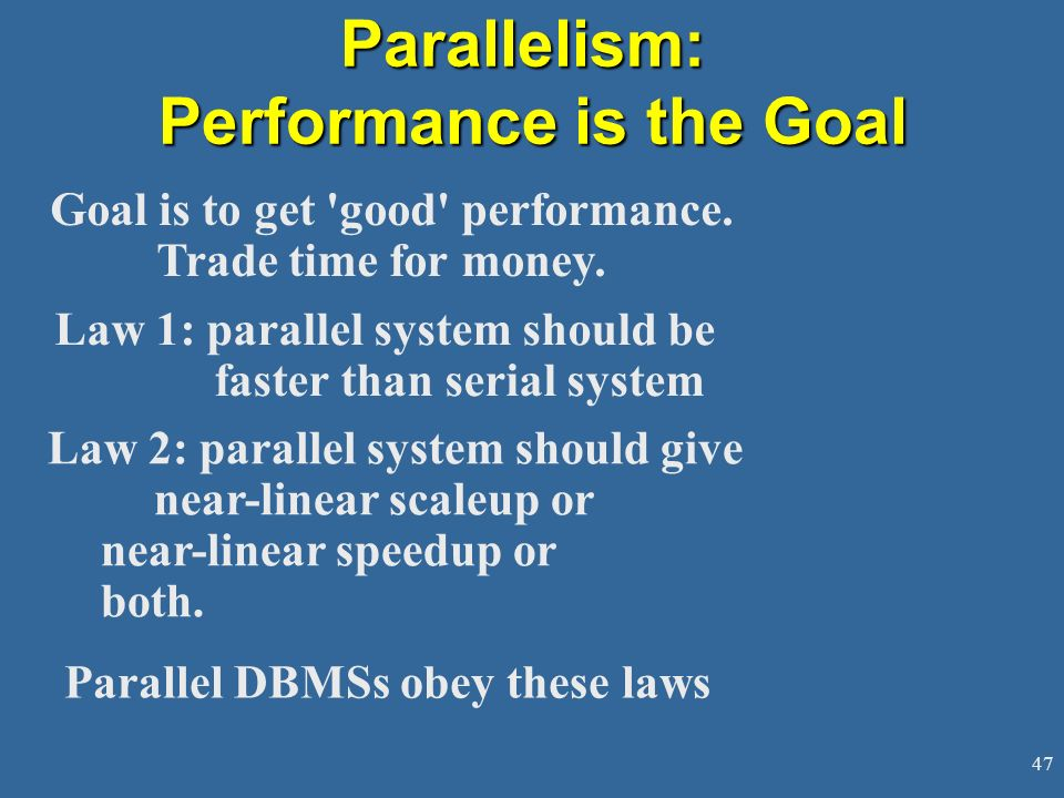 Parallelism: Performance is the Goal