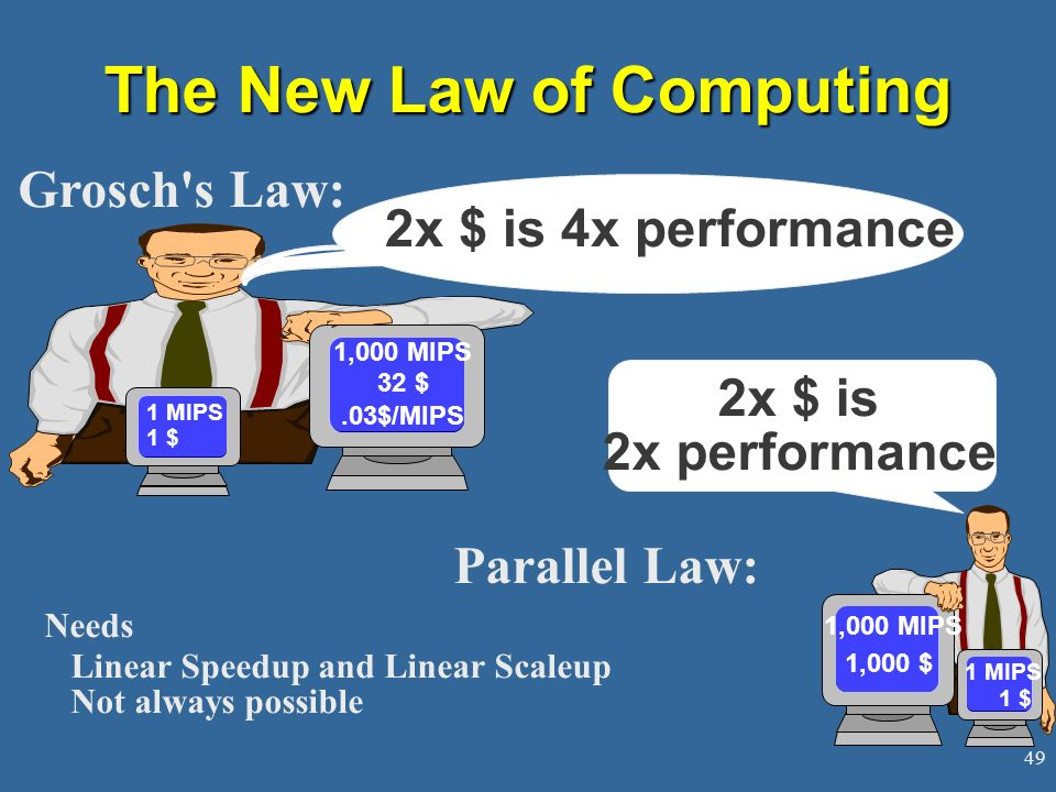 The New Law of Computing