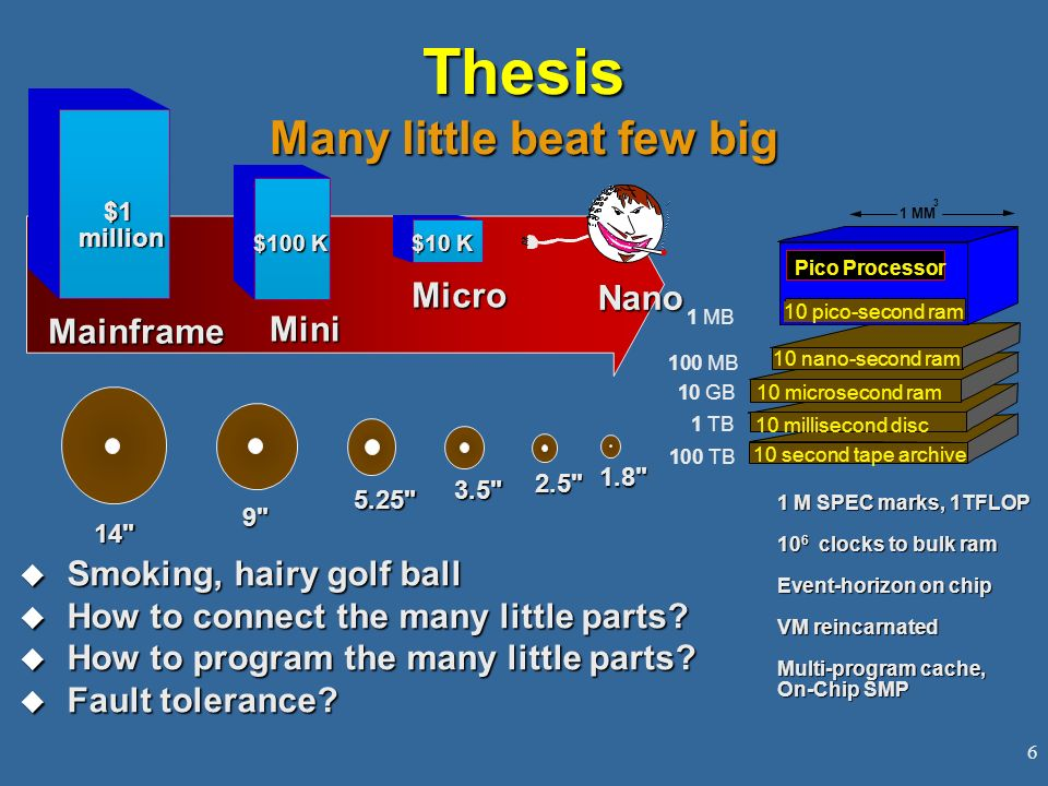 Thesis Many little beat few big