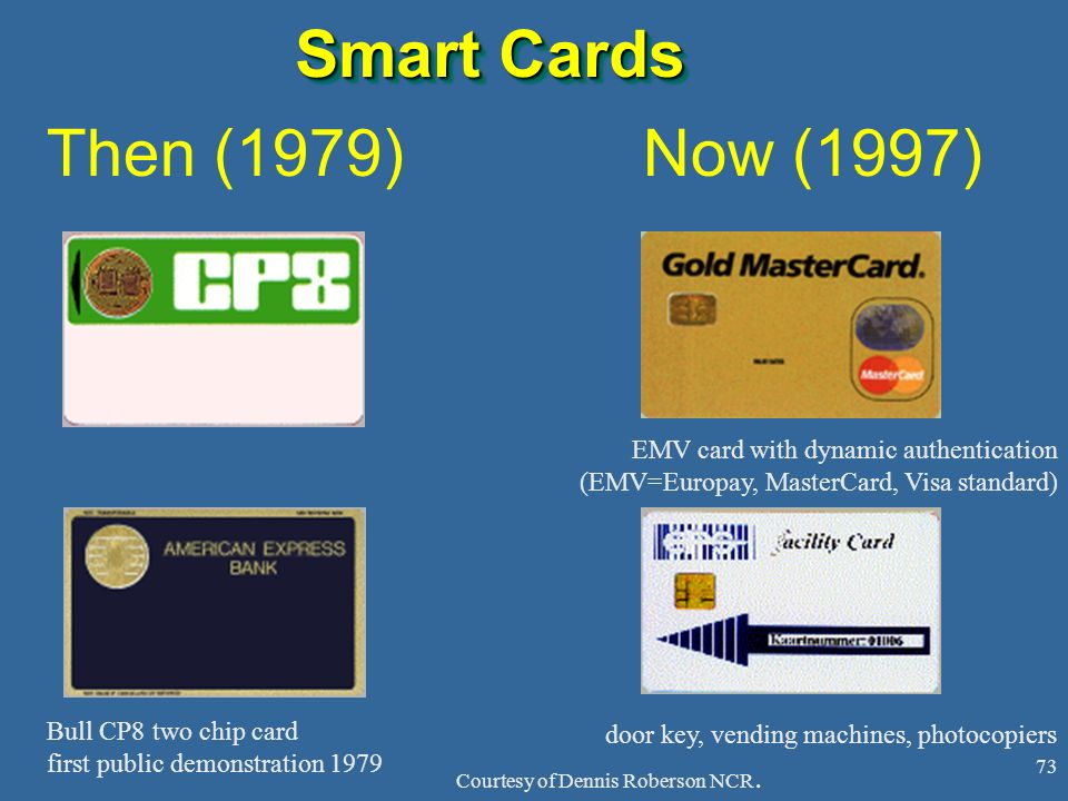Smart Cards Then (1979) Now (1997)