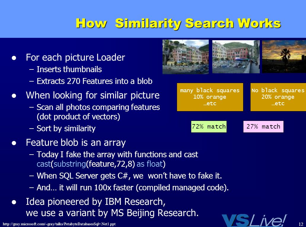 How Similarity Search Works