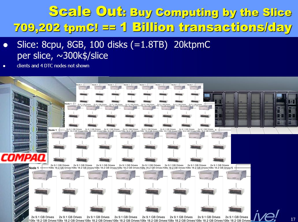 Scale Out: Buy Computing by the Slice 709,202 tpmC