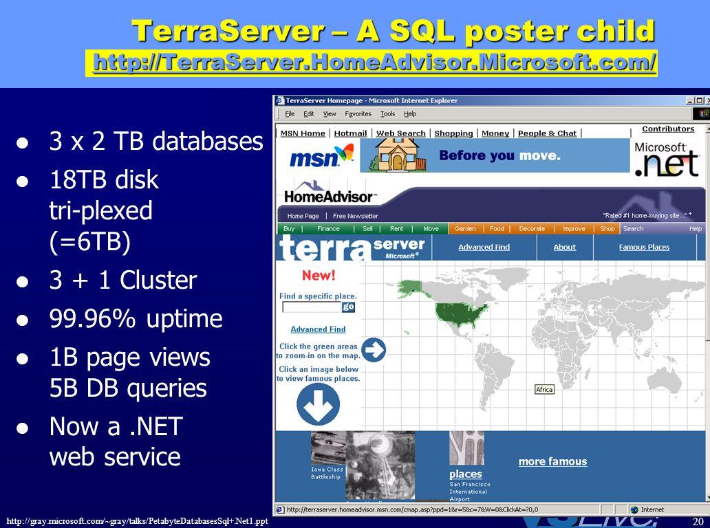 TerraServer – A SQL poster child http://TerraServer. HomeAdvisor