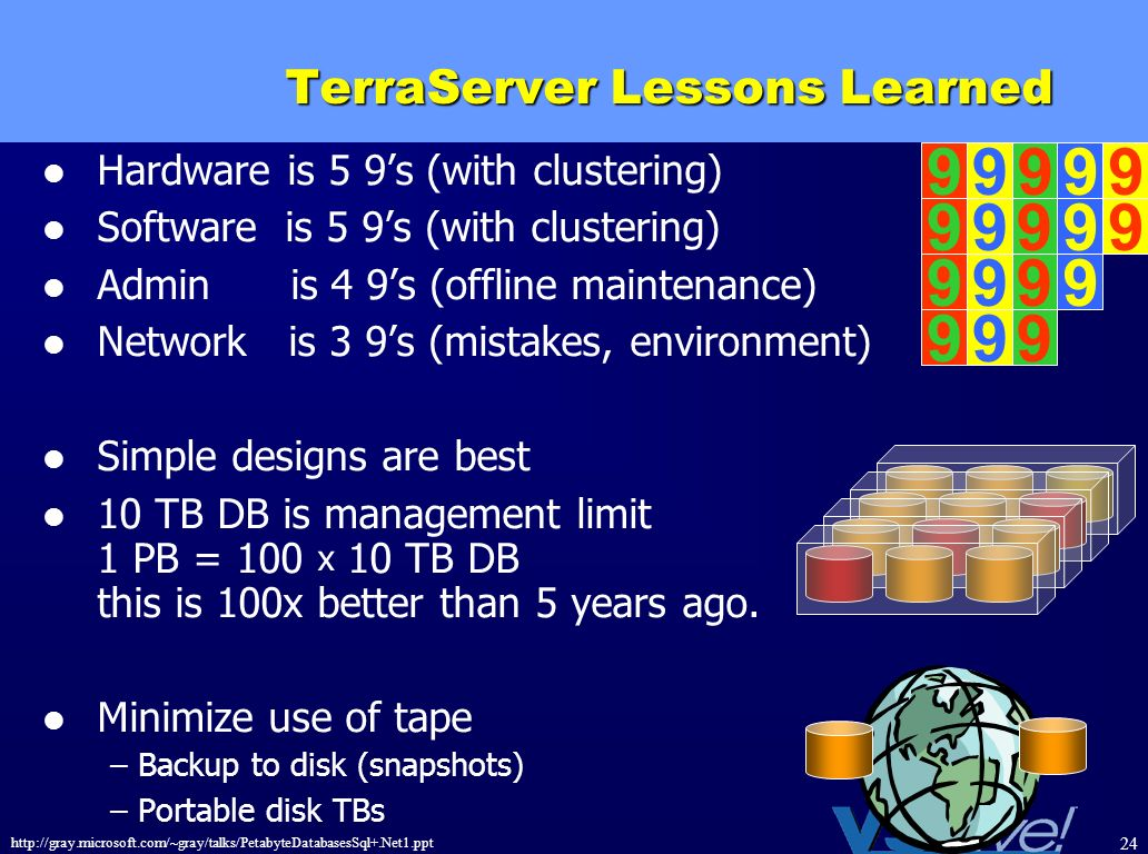 TerraServer Lessons Learned