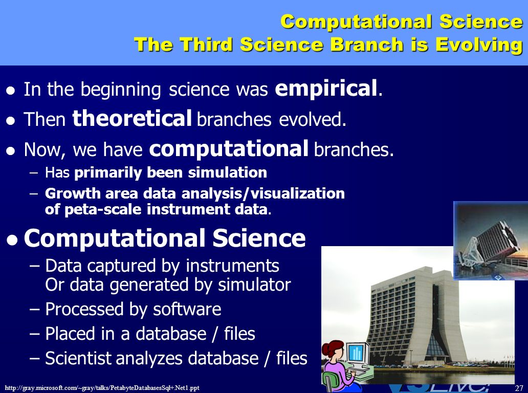 Computational Science The Third Science Branch is Evolving