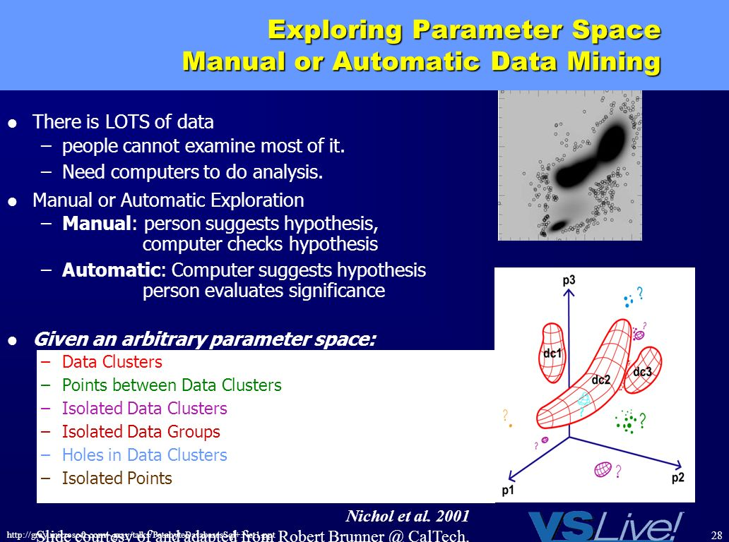 Exploring Parameter Space Manual or Automatic Data Mining