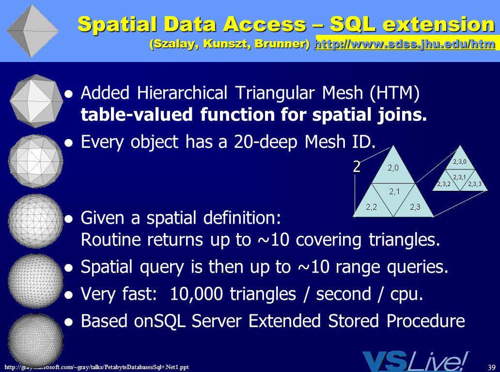 Spatial Data Access – SQL extension (Szalay, Kunszt, Brunner) http://www.sdss.jhu.edu/htm