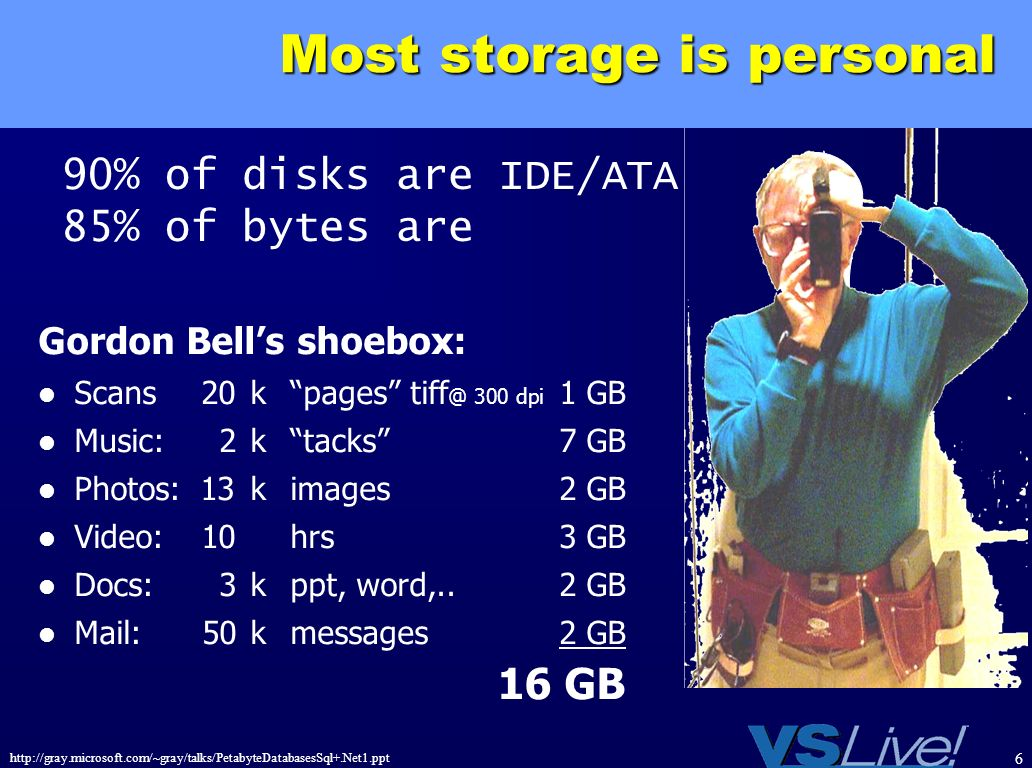 Most storage is personal