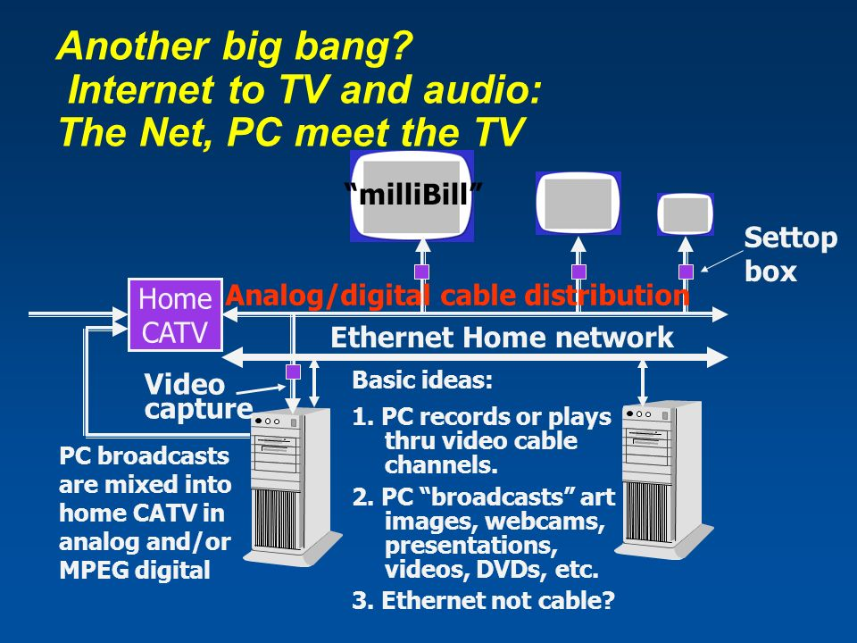 Another big bang Internet to TV and audio: The Net, PC meet the TV