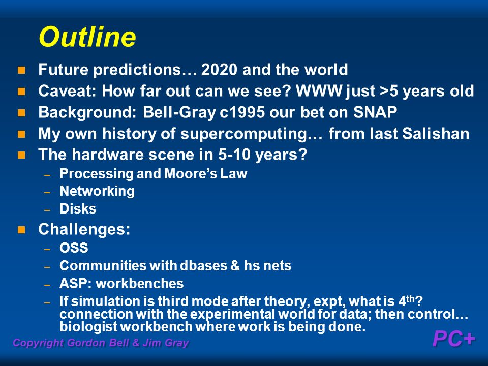 Outline Future predictions… 2020 and the world