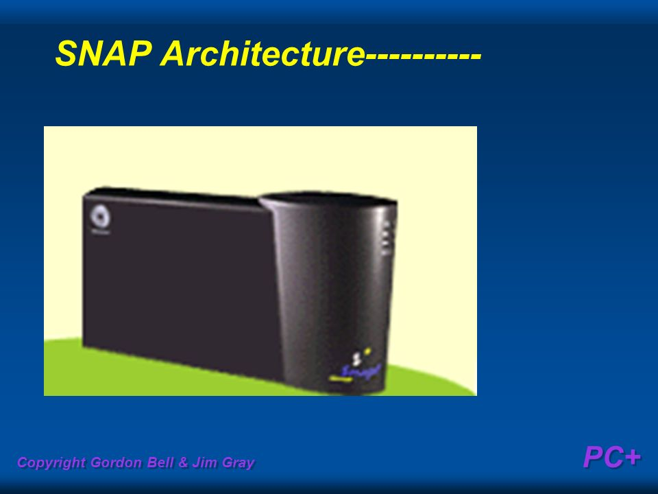 SNAP Architecture----------