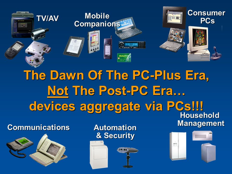 Consumer PCs Mobile. Companions. TV/AV. The Dawn Of The PC-Plus Era, Not The Post-PC Era… devices aggregate via PCs!!!