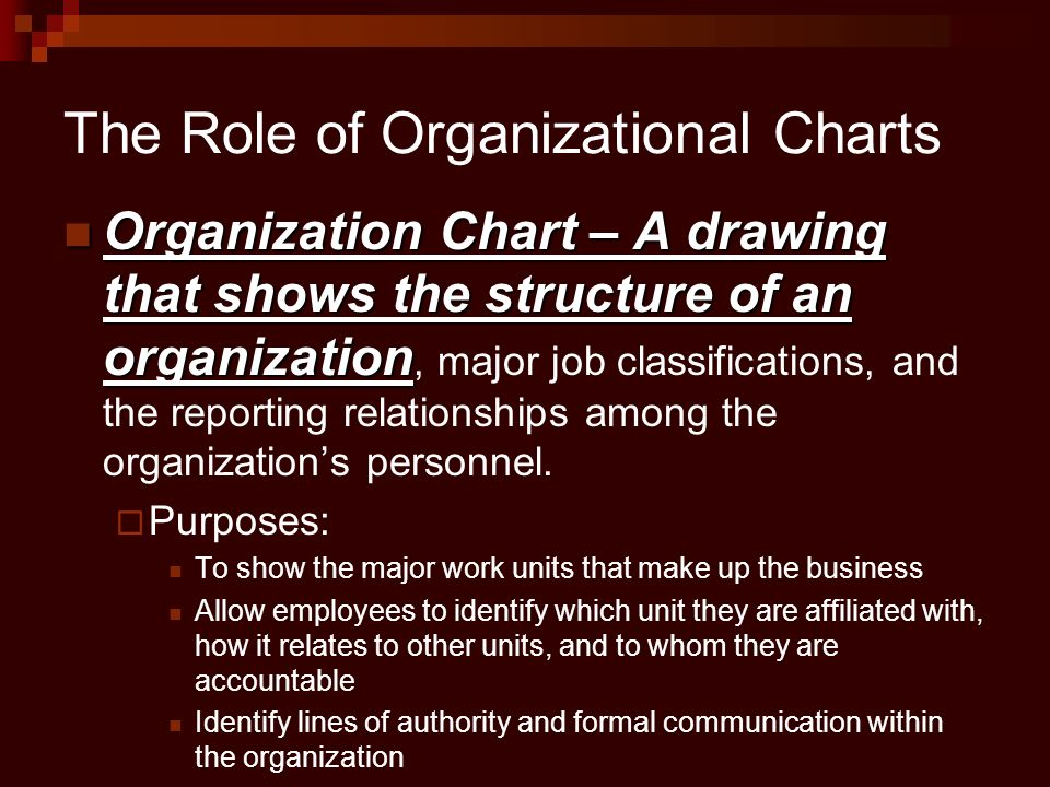The Role of Organizational Charts