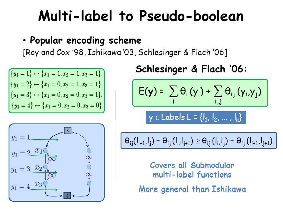 Multi-label to Pseudo-boolean