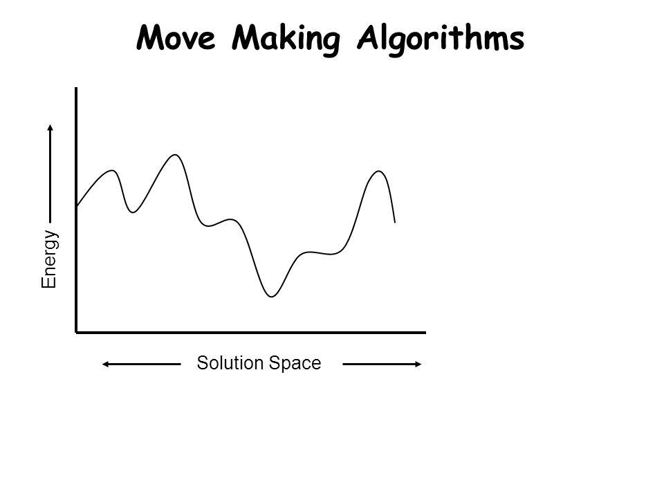Move Making Algorithms