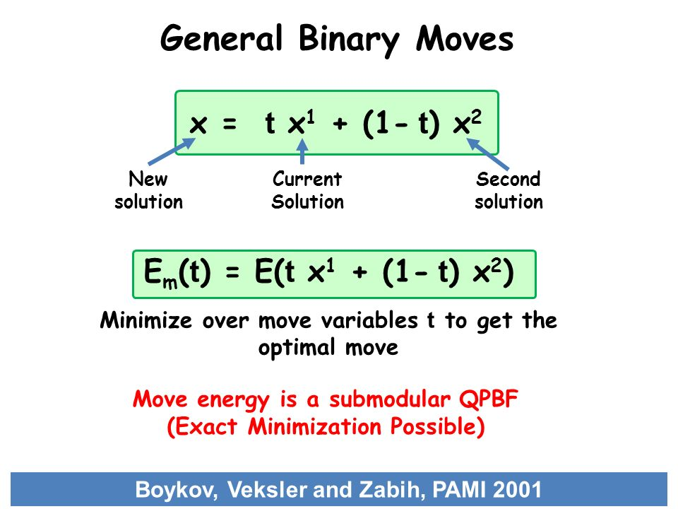 General Binary Moves x = t x1 + (1- t) x2 Em(t) = E(t x1 + (1- t) x2)
