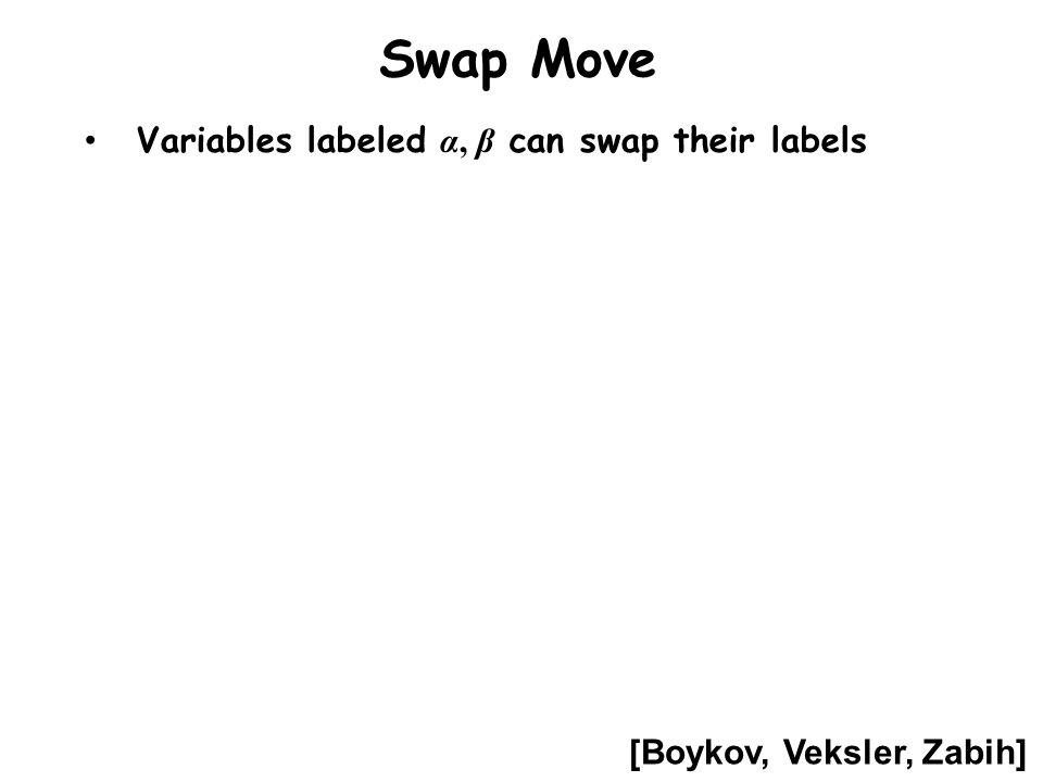 Swap Move Variables labeled α, β can swap their labels