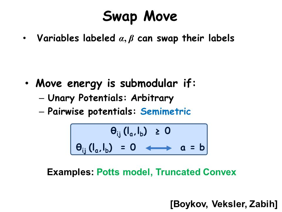 Swap Move Move energy is submodular if: