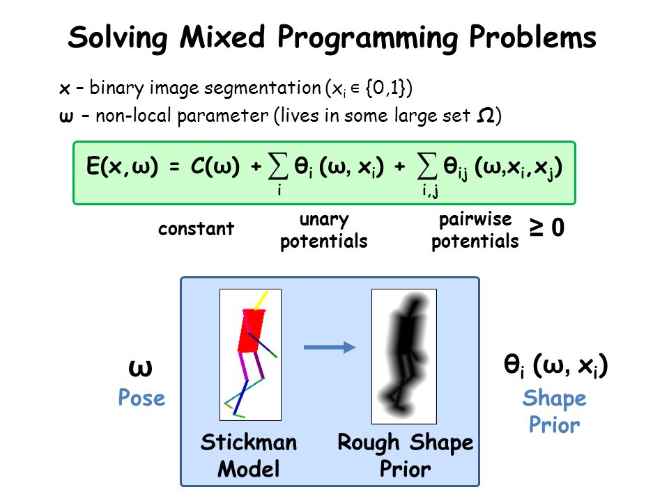 Solving Mixed Programming Problems
