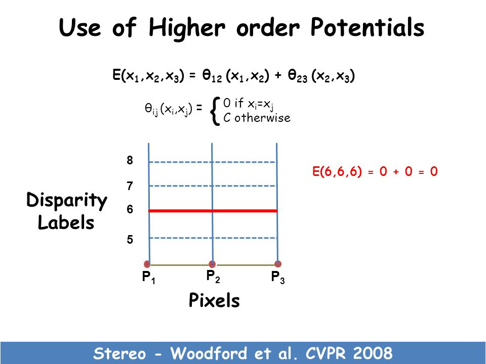 Use of Higher order Potentials
