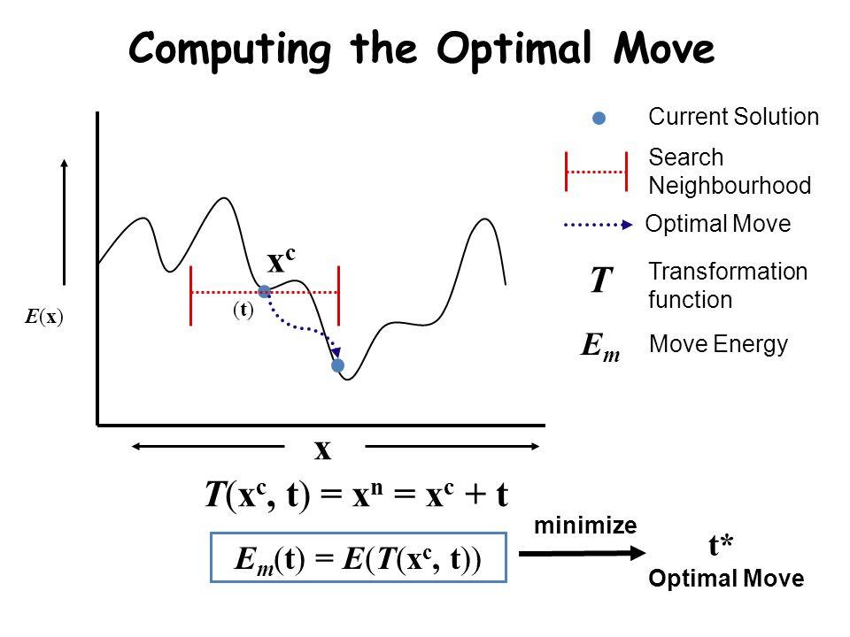 Computing the Optimal Move