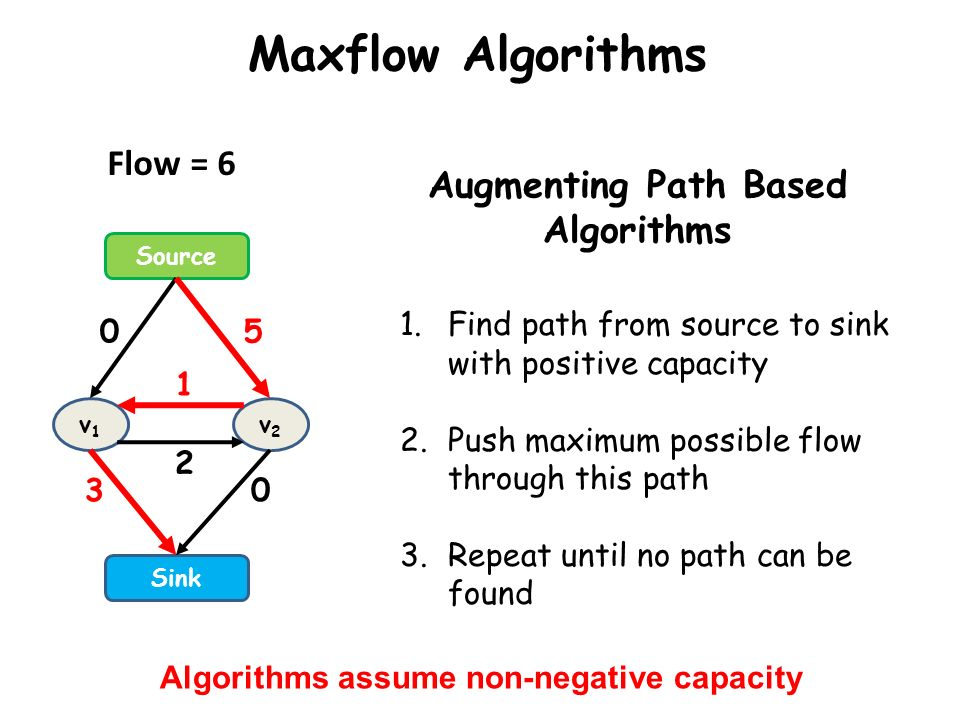 Augmenting Path Based Algorithms