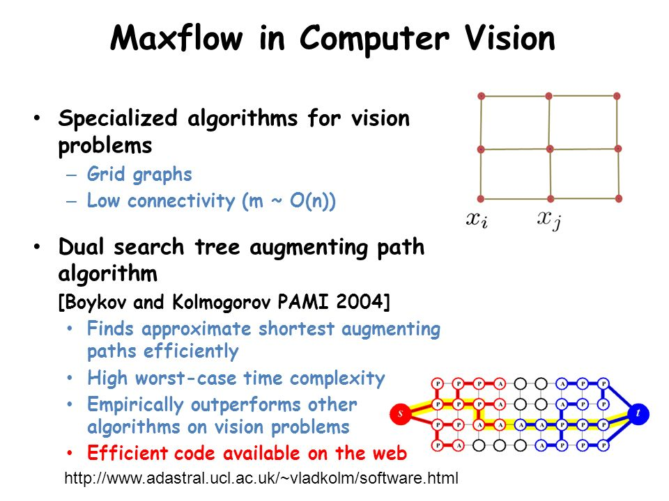 Maxflow in Computer Vision