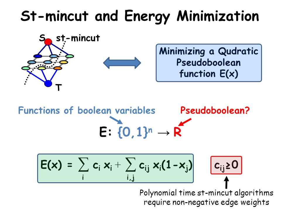 St-mincut and Energy Minimization