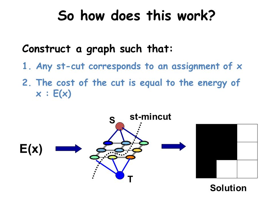 So how does this work E(x) Construct a graph such that: