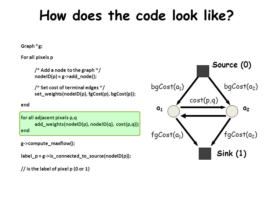 How does the code look like