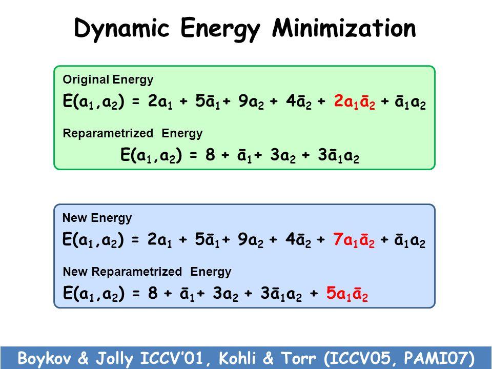 Dynamic Energy Minimization