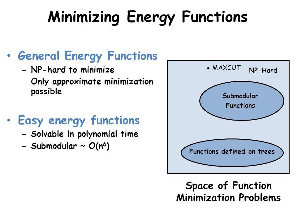 Minimizing Energy Functions