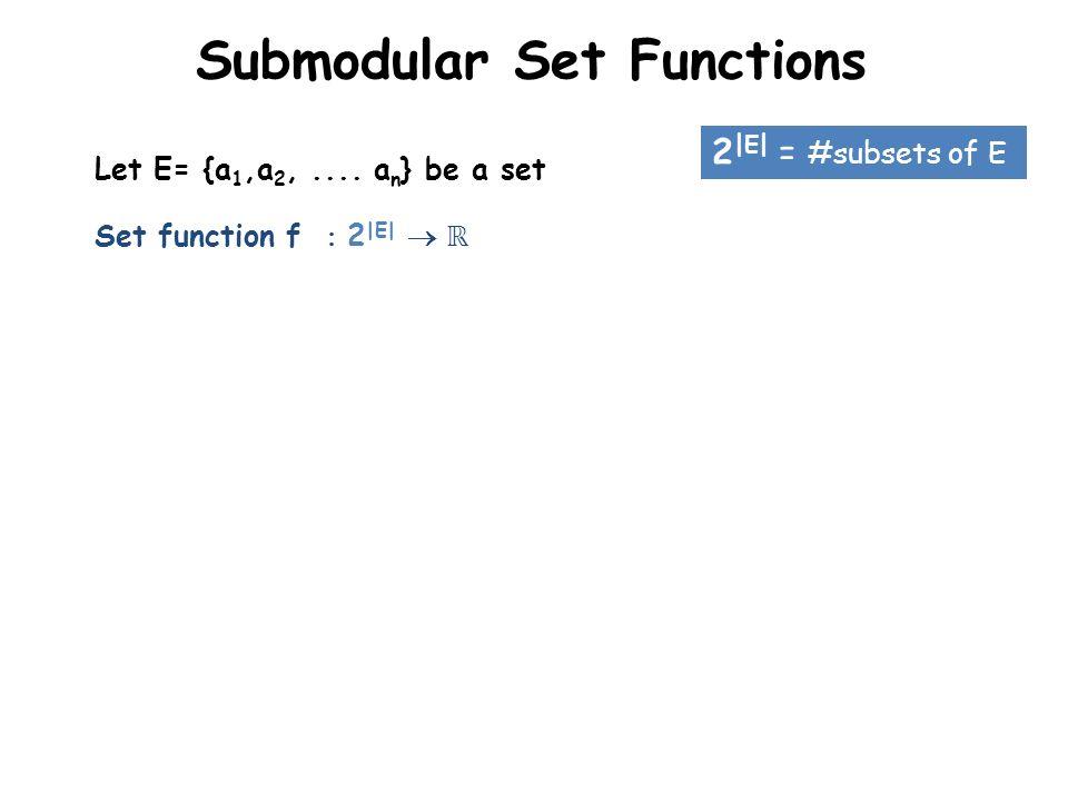 Submodular Set Functions