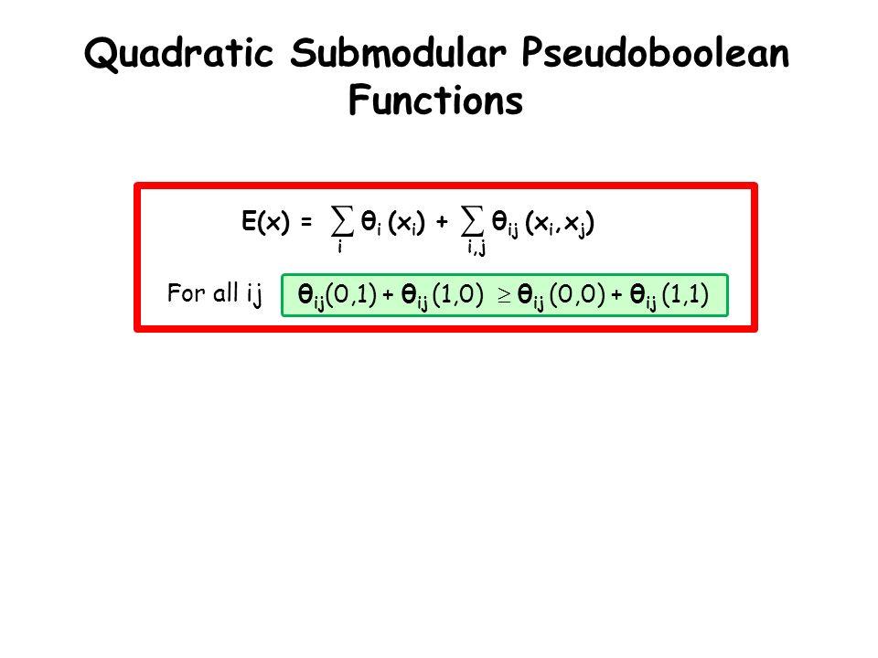 Quadratic Submodular Pseudoboolean Functions