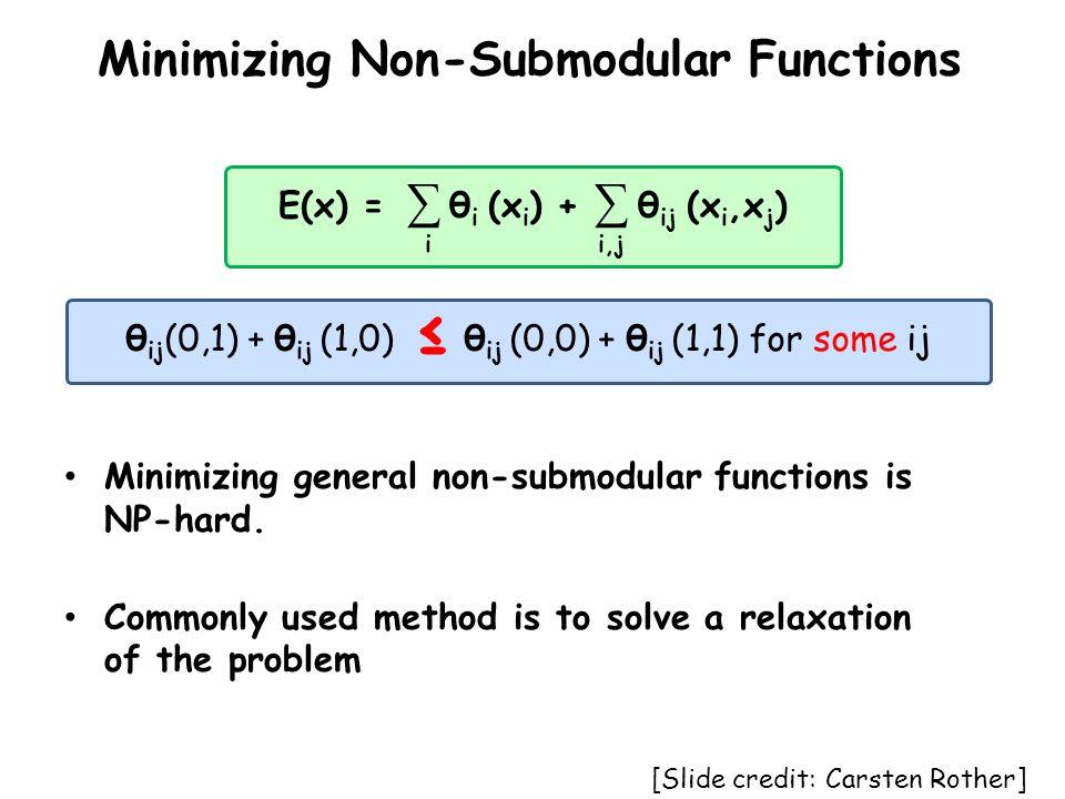 Minimizing Non-Submodular Functions