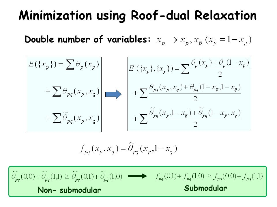 Minimization using Roof-dual Relaxation