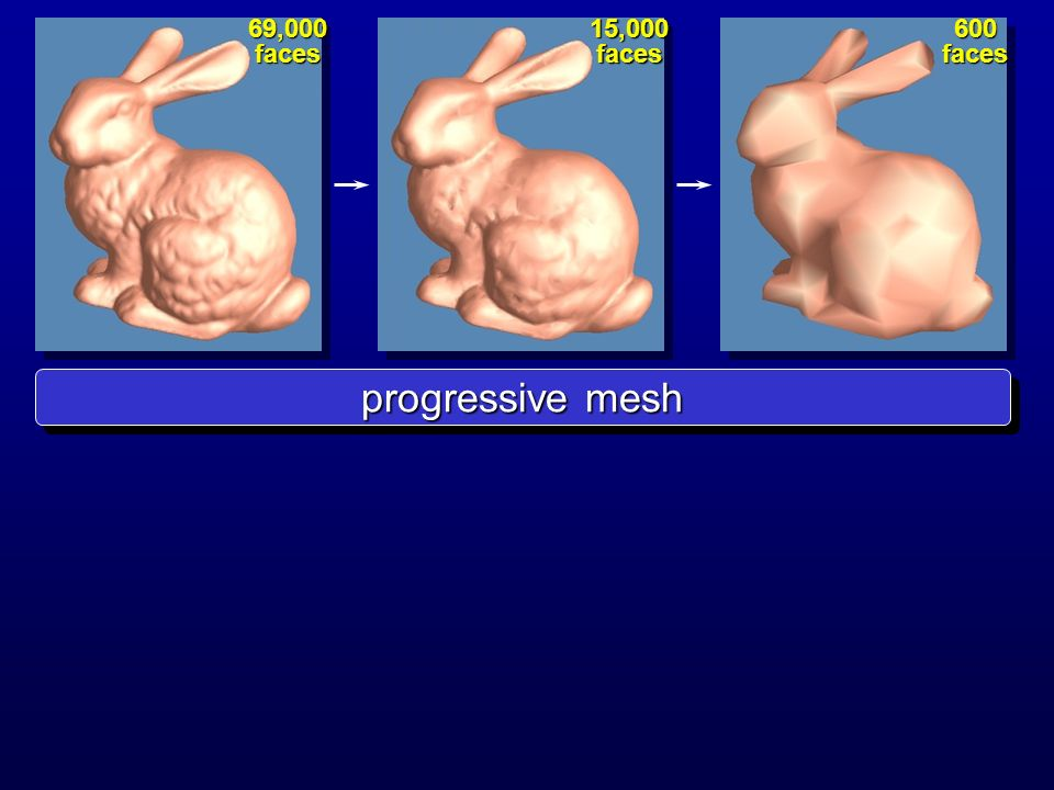 progressive mesh 69,000 faces 15,000 faces 600 faces