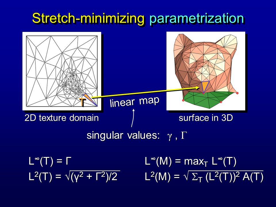 Stretch-minimizing parametrization