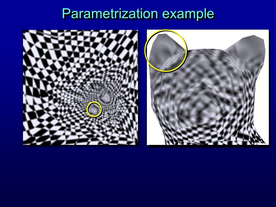 Parametrization example