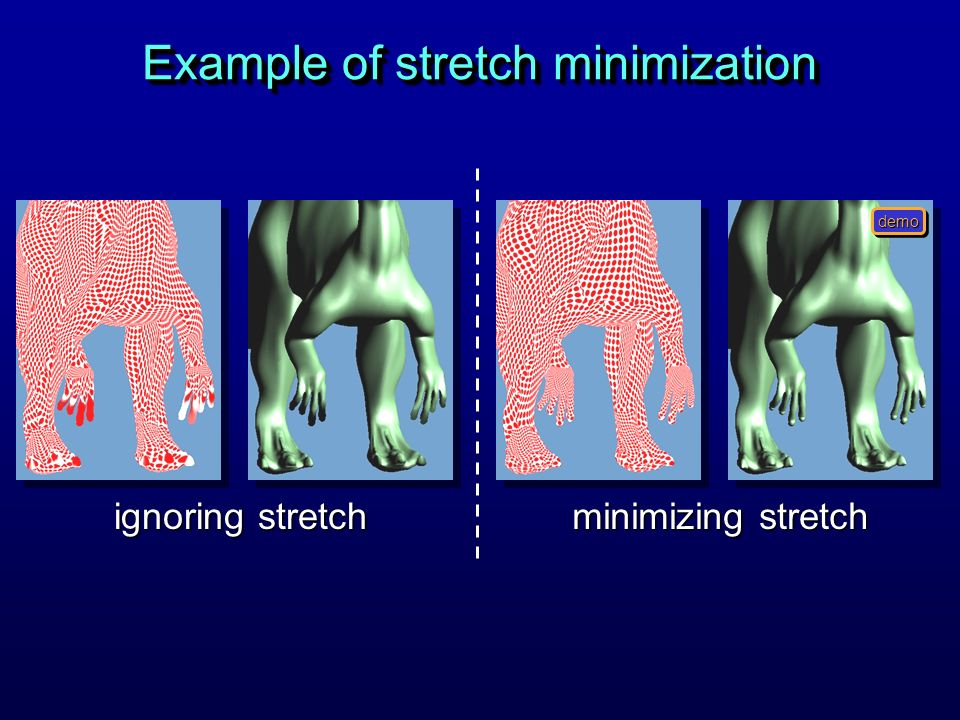 Example of stretch minimization