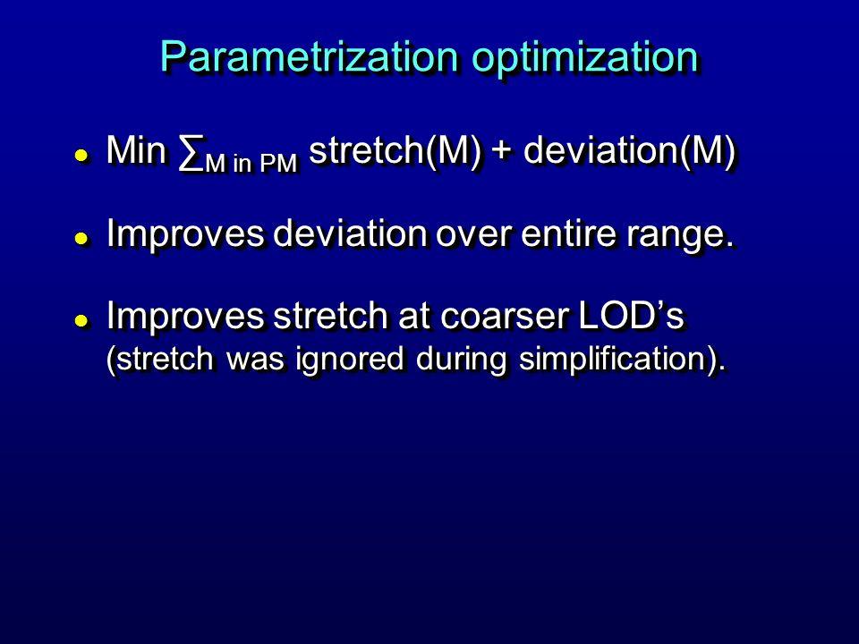 Parametrization optimization