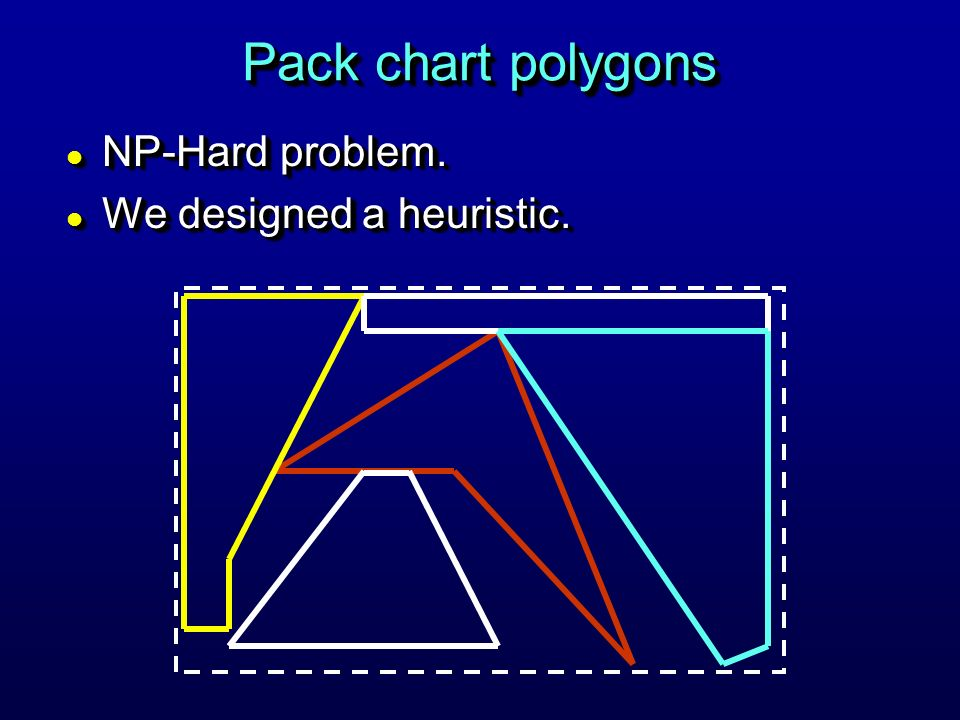 Pack chart polygons NP-Hard problem. We designed a heuristic.
