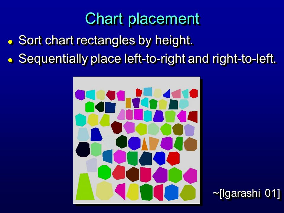 Chart placement Sort chart rectangles by height.