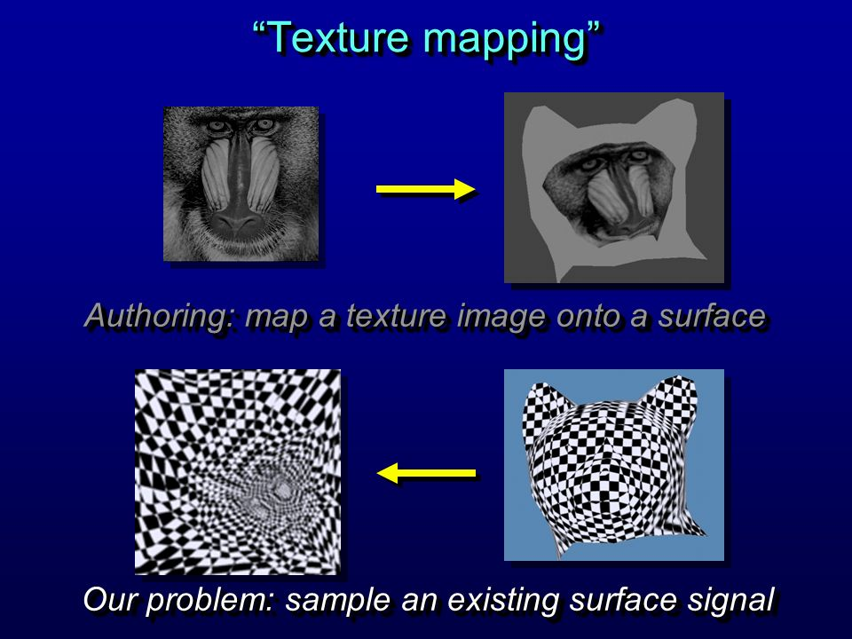 Texture mapping Authoring: map a texture image onto a surface