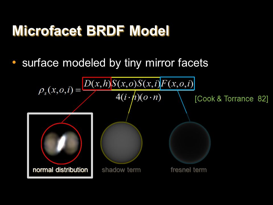 Microfacet BRDF Model surface modeled by tiny mirror facets