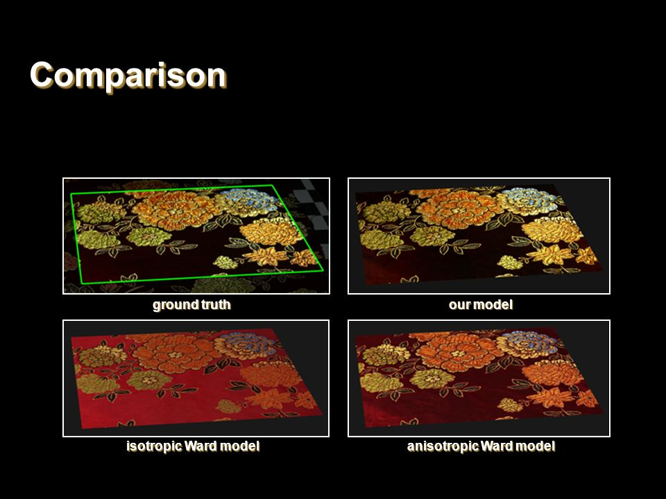 Comparison ground truth our model isotropic Ward model