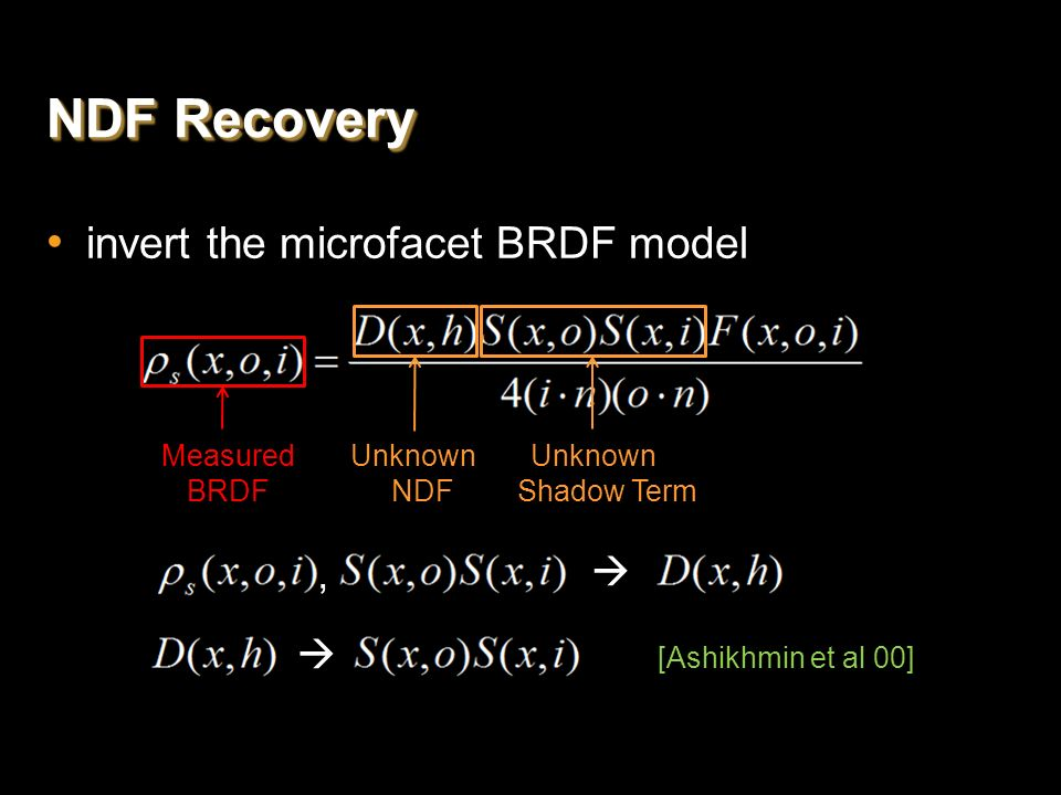NDF Recovery invert the microfacet BRDF model ,   Unknown Unknown