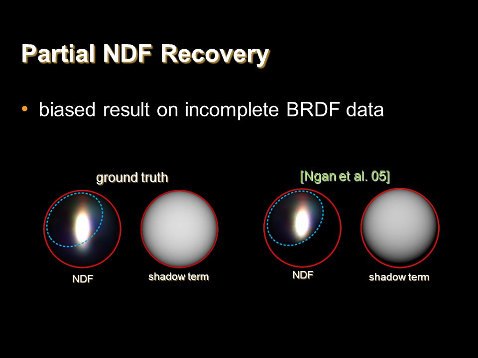 Partial NDF Recovery biased result on incomplete BRDF data