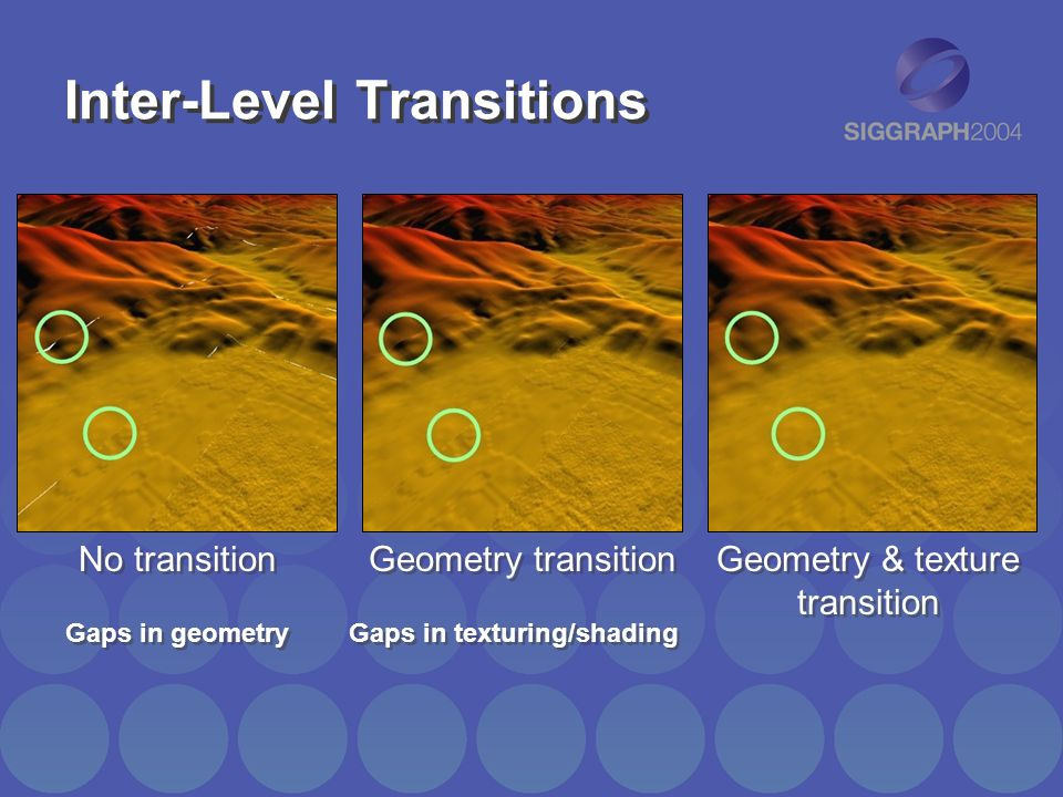 Inter-Level Transitions
