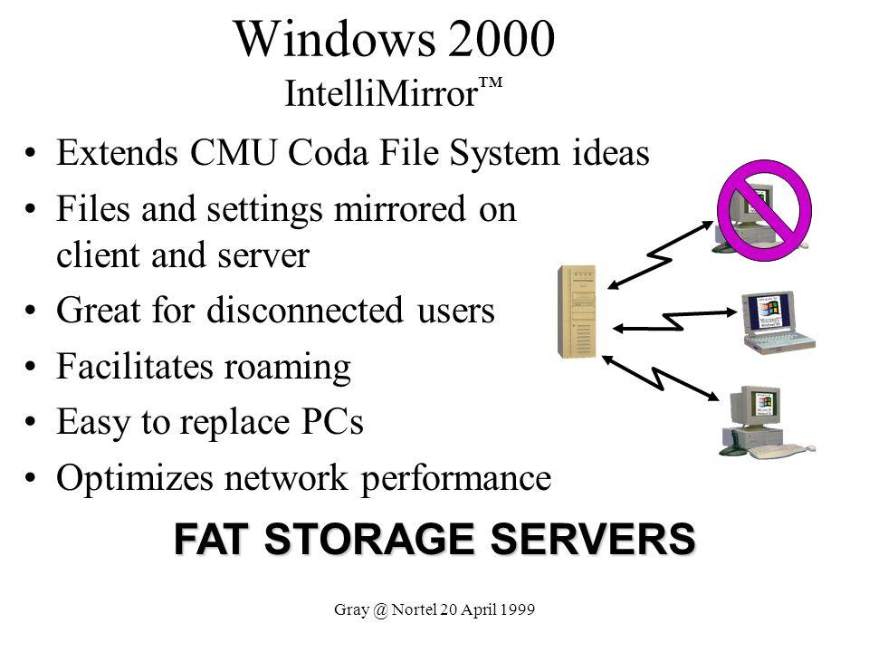 Windows 2000 IntelliMirror™